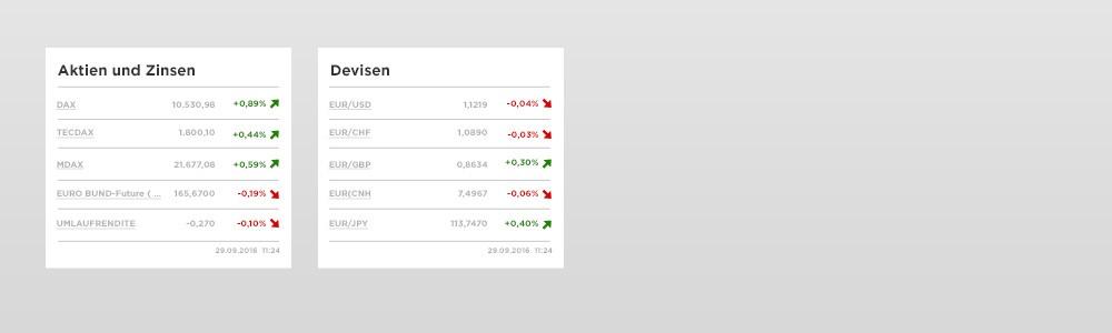 commerzbank fx live trader